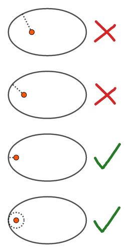 ellipticalorbits3