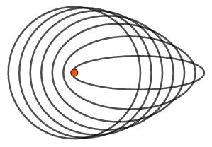 ellipticalorbits4