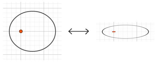 ellipticalorbits5