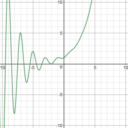 fibonaccilike1