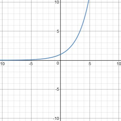 fibonaccilike2