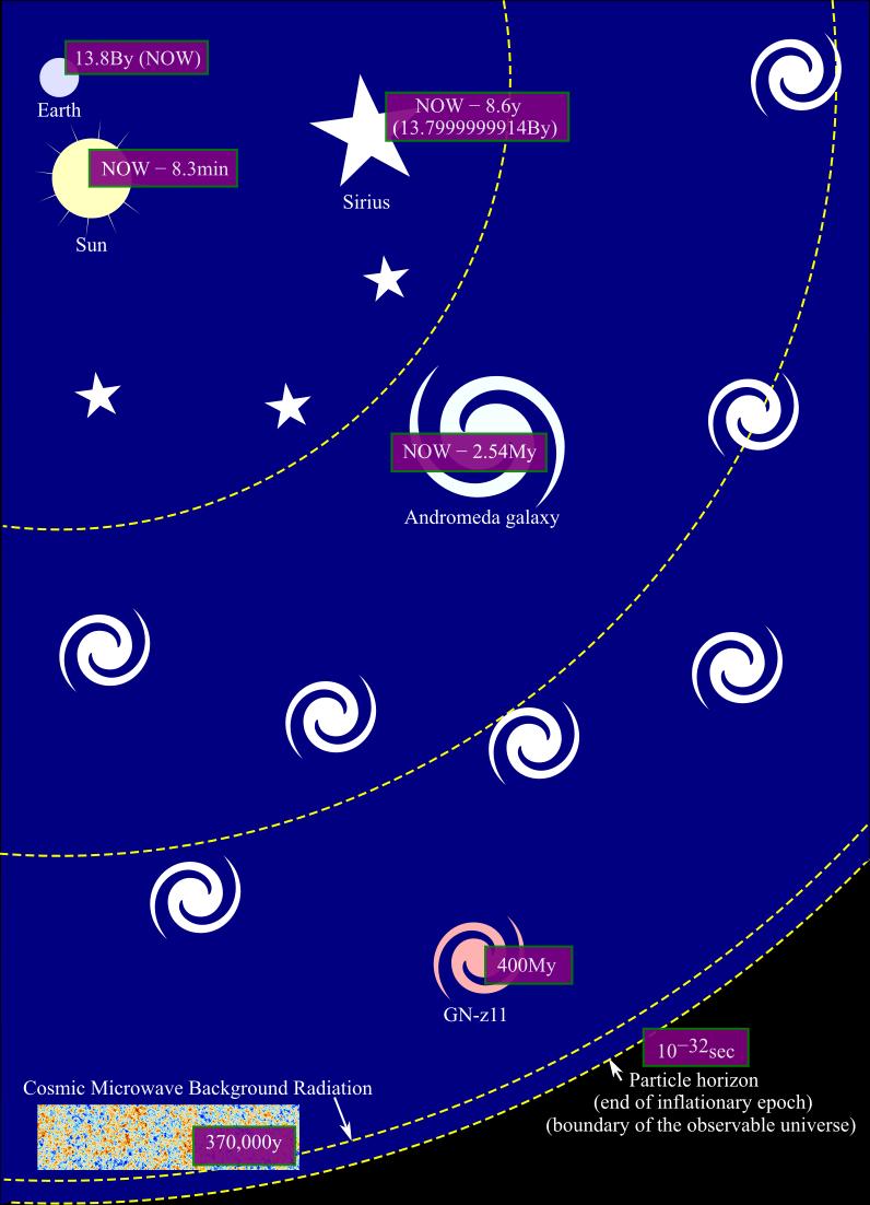 observableuniversev3