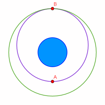 Simple orbital mechanics